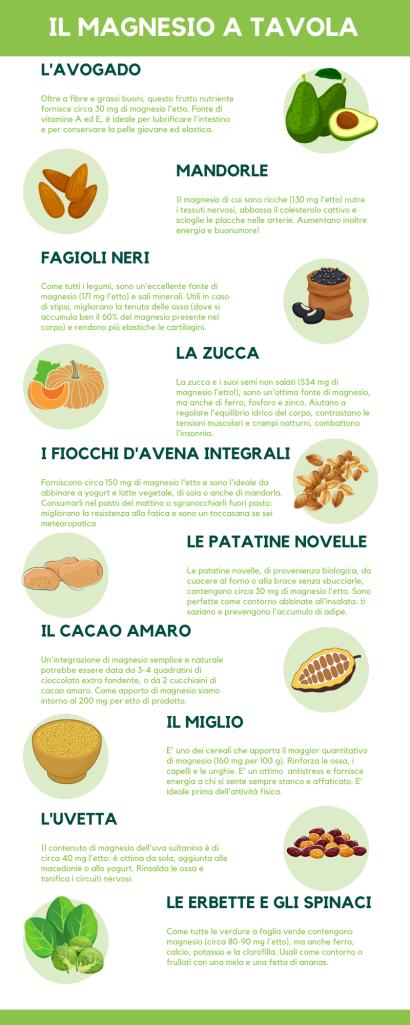 gli alimenti che contengono il magnesio